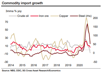 Are we sure about this coming commodity super-cycle?