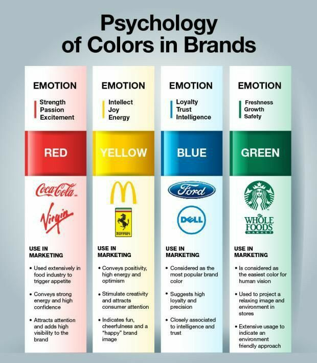 The color of brands