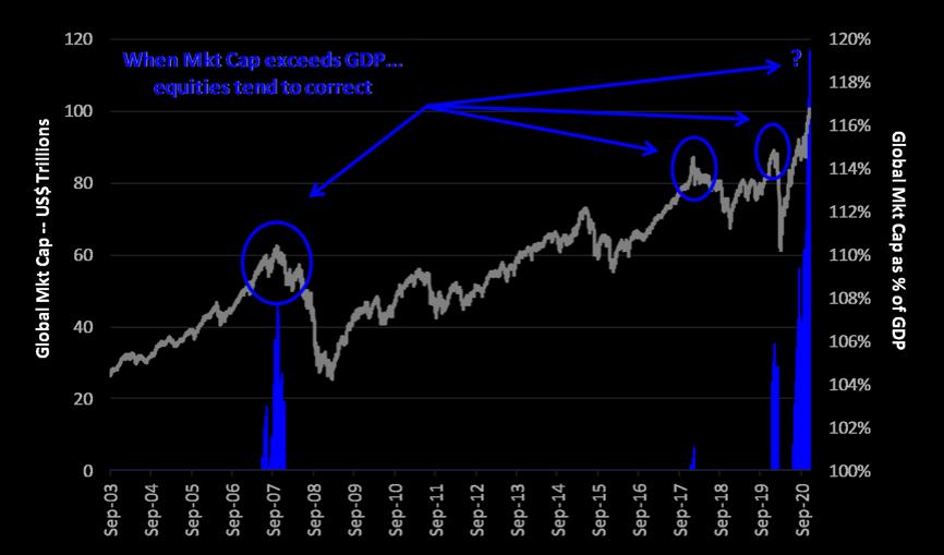 small mid market cap surge