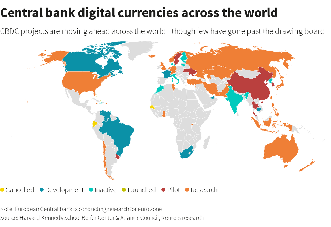Central banks and digital currencies around the world
