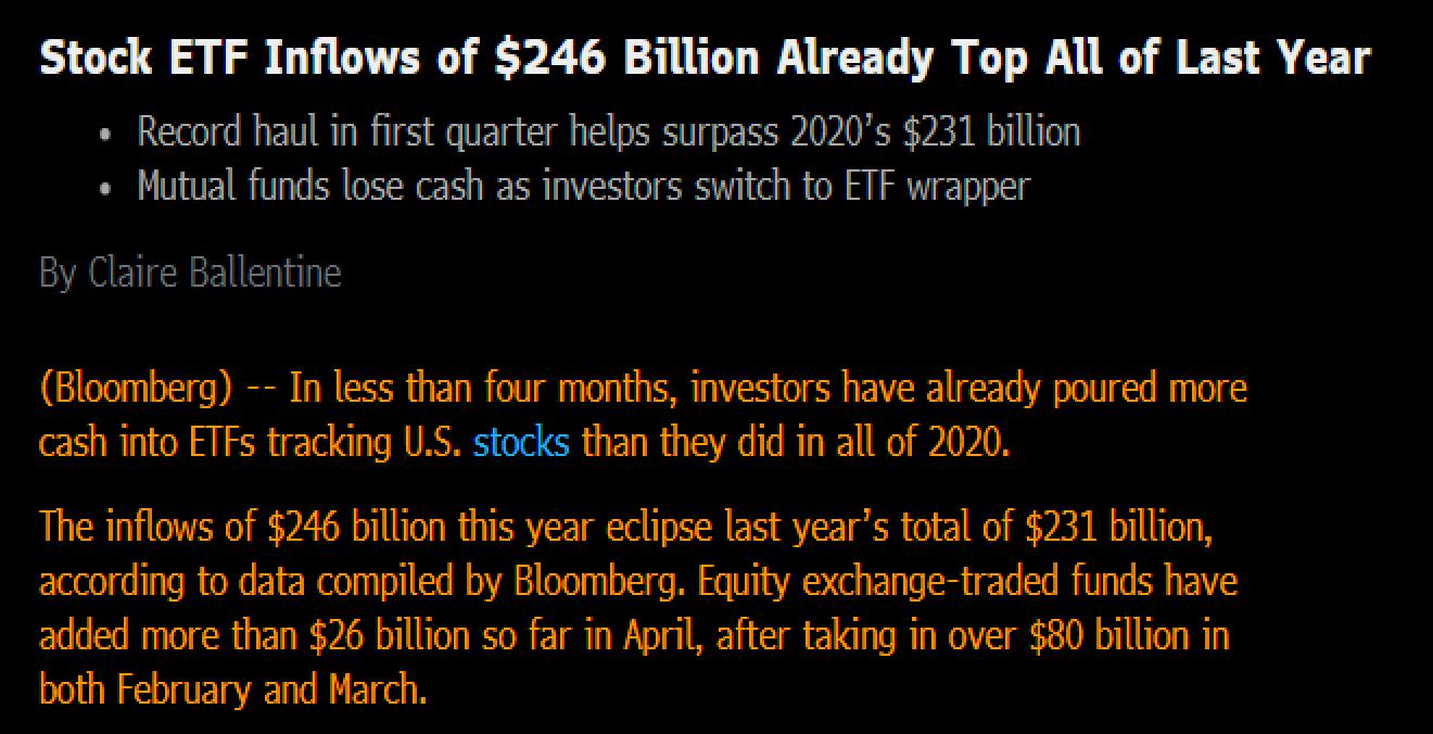 Bloomberg of ETF flows