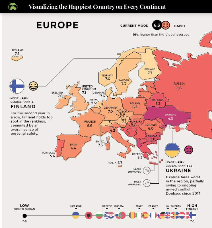 Europe's happiest countries