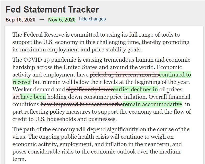 Fed statement tracker November vs. September