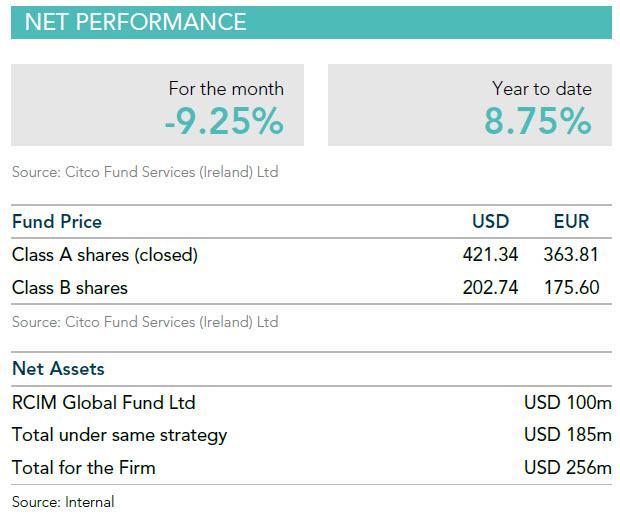 Russell Clark Investment Management factsheet