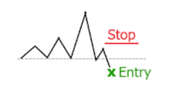 stop loss on short postion in forex trading