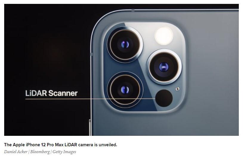 LIDAR sensor, a core component for self-driving cars