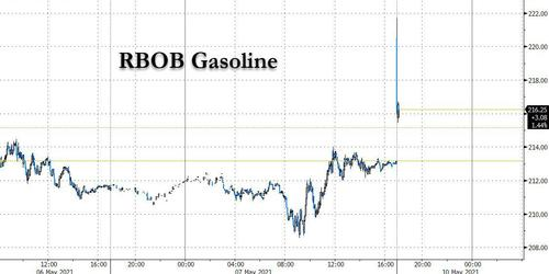 RBOB Gasoline Futures Spike 4% as US declares State of Emergency over Colonial Pipeline