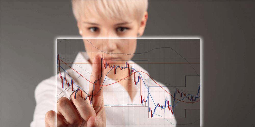What is a pip? | Pips in forex trading