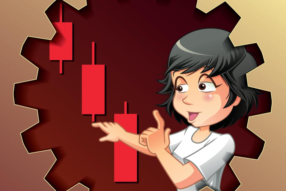 Japanese candlestick charts to spot market reversals
