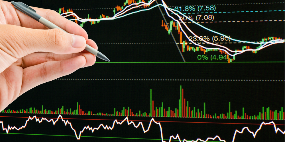 Trading Strategy: What is the best RSI setting & a good RSI to buy?