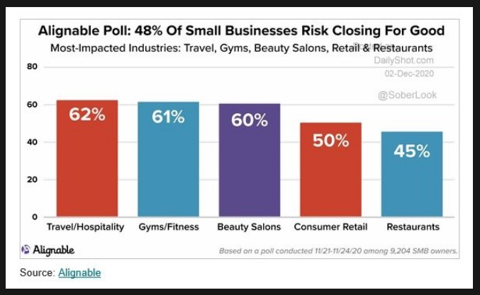 Industry Poll