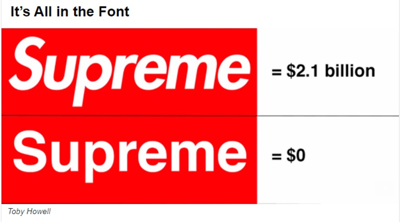 It's all in the Font