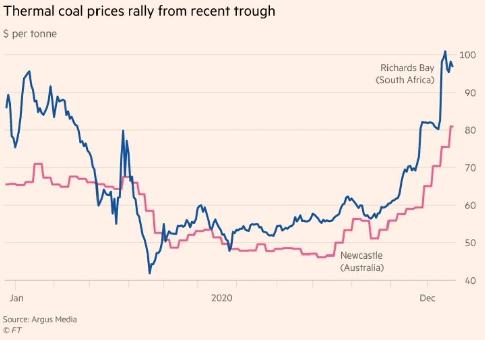 COAL CHINA SUPPLY CRUNCH