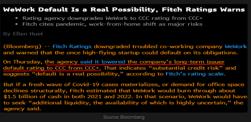 WeWork default is a real possibility